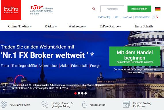 FxPro Regulierung EU Reguliert