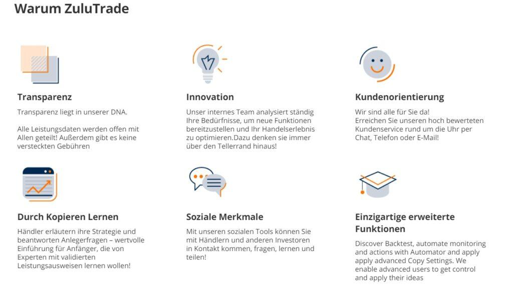 Kommentieren Sie soziale Charts über den Markt bei ZuluTrade