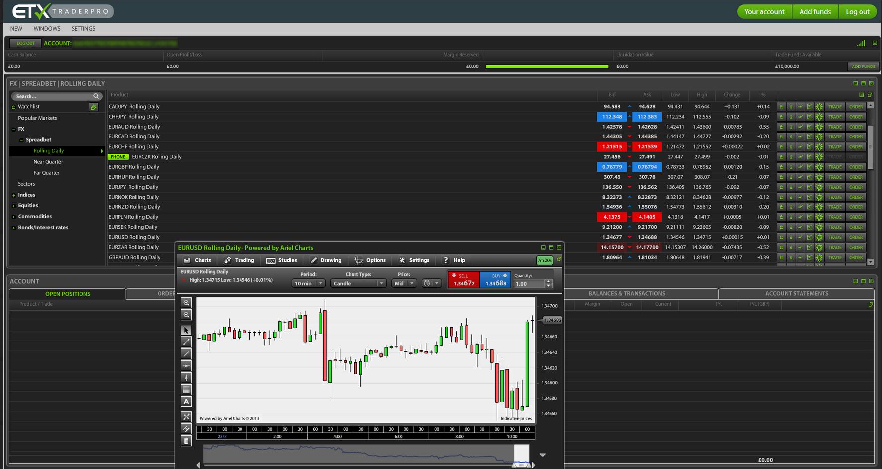 ETX Capital 1 - Die Benutzeroberfläche des ETX TraderPro
