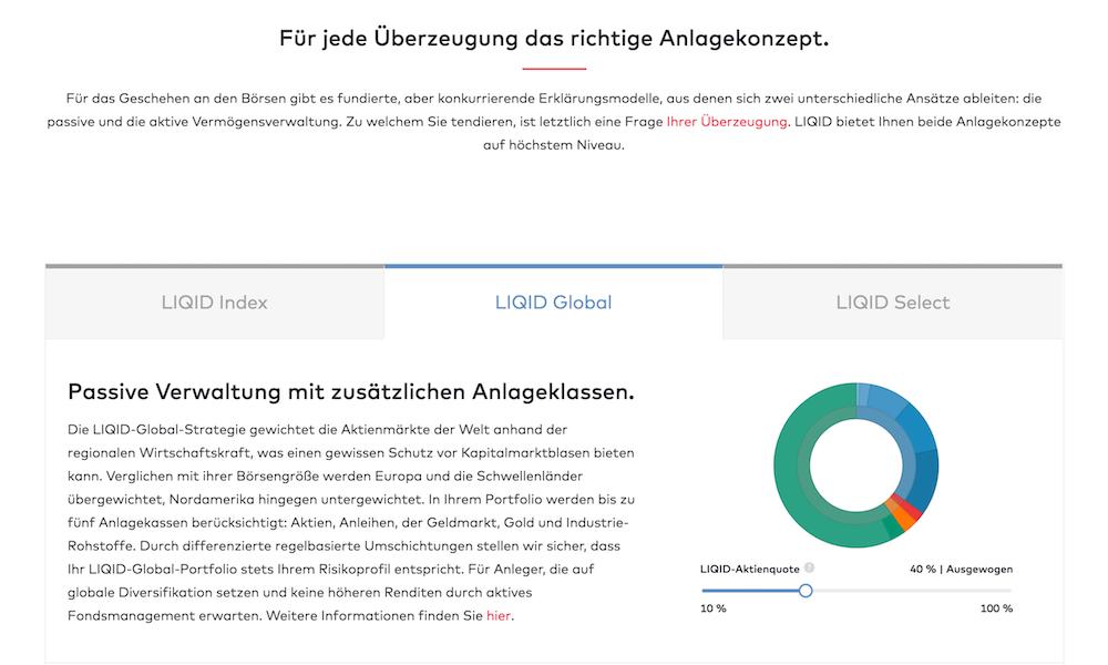 LIQID Anlagekonzepte
