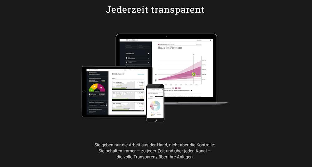 Whitebox Transparenz