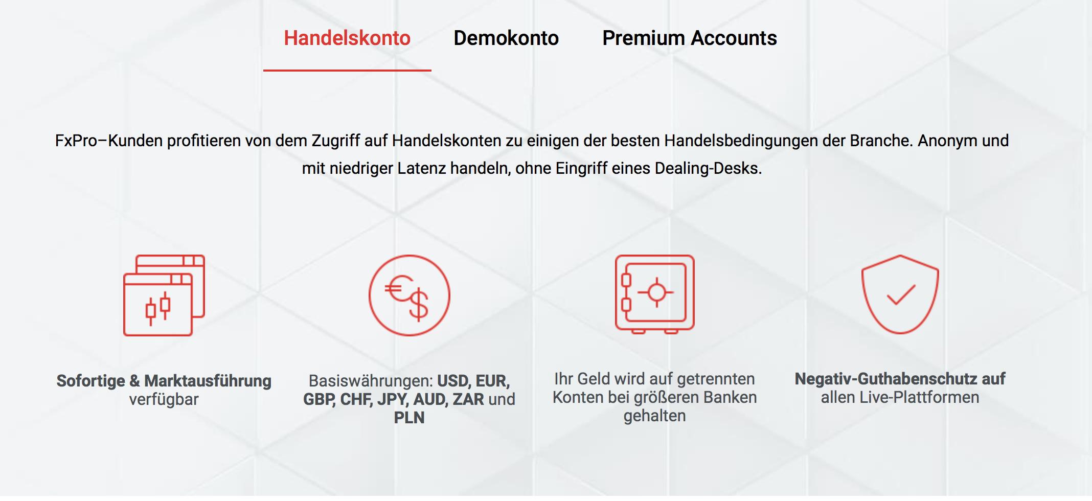Diese Vorteile bietet der Broker FxPro seinen Kunden