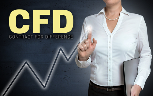 CapTrader CFD Trading